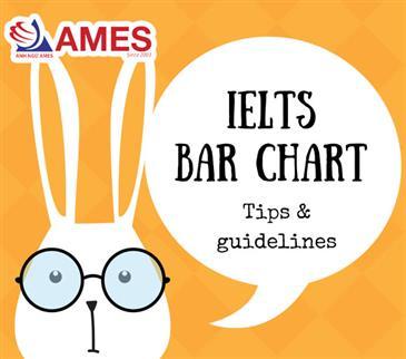 Hướng dẫn chi tiết cách làm bài IELTS Writing Task 1 (Bar chart)