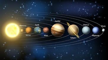 Từ vựng tiếng Anh về Hệ Mặt Trời