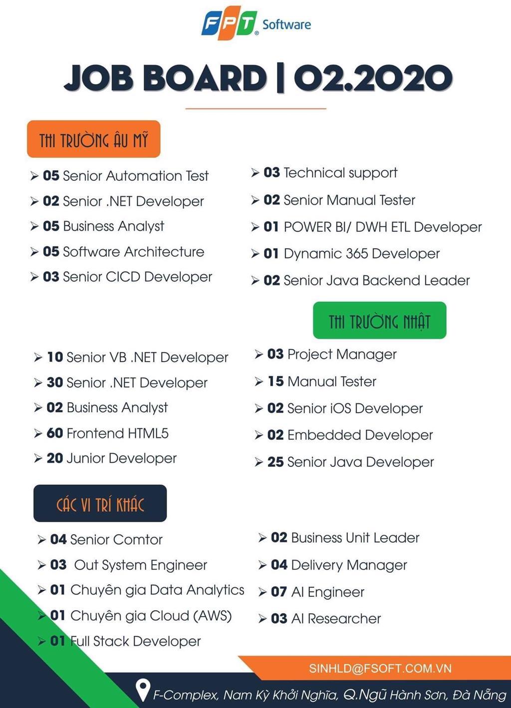FPT Software tuyển dụng nhiều vị trí